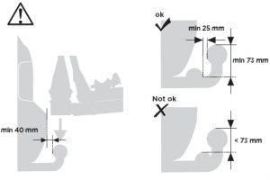 Maße Abstand AHK Thule EasyFold XT 3